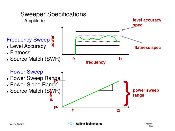 Sweeper Specifications