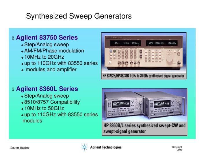 Synthesized Sweep Generators
