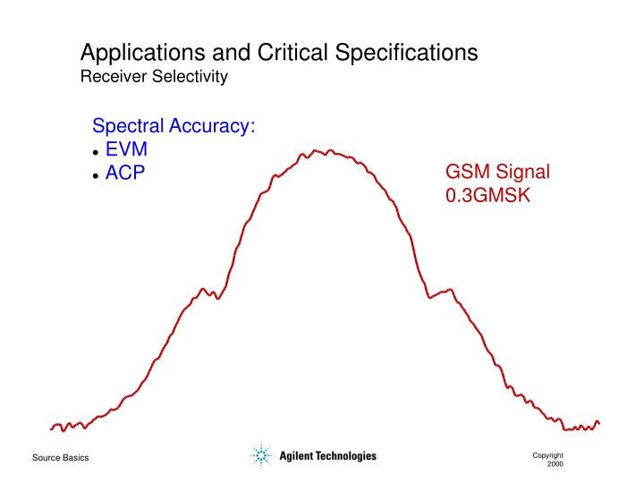 Applications and Critical Specifications