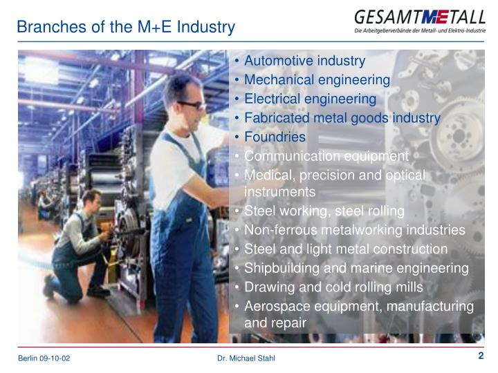 Branches of the M+E Industry
