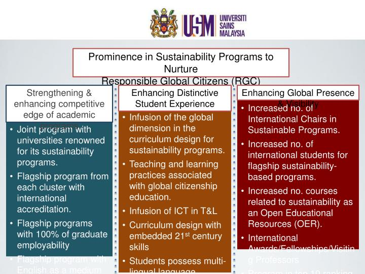 Prominence in Sustainability Programs to Nurture