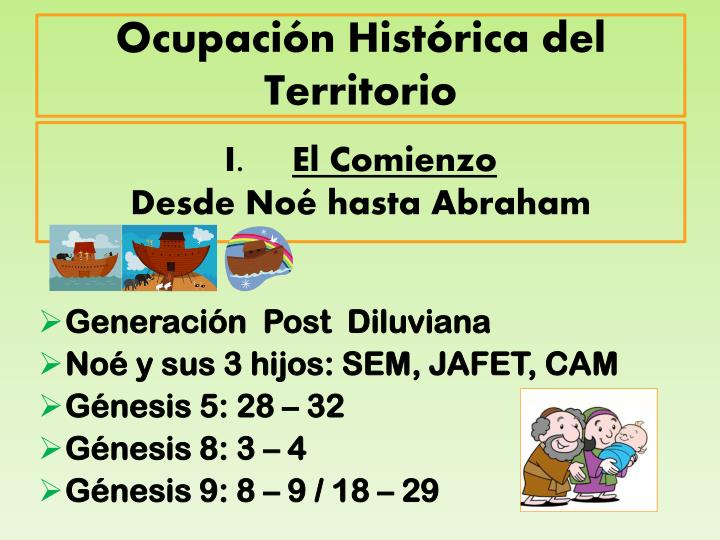 Ocupación Histórica del Territorio