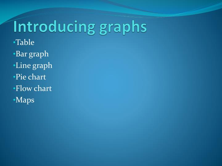 Introducing graphs