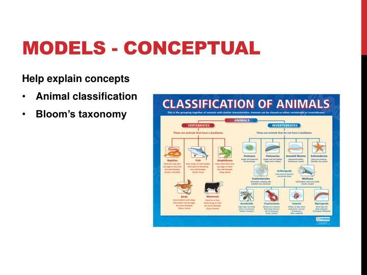 Models - conceptual