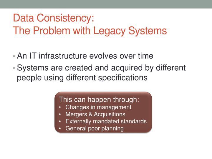 Data Consistency: