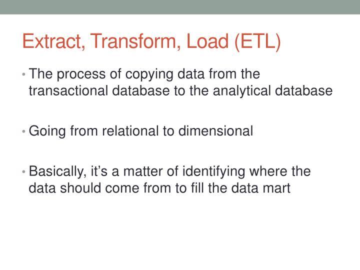 Extract, Transform, Load (ETL)