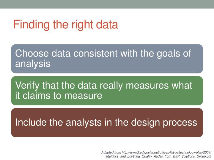 Finding the right data