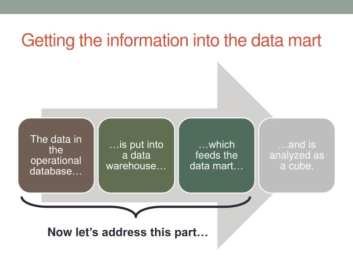Getting the information into the data mart