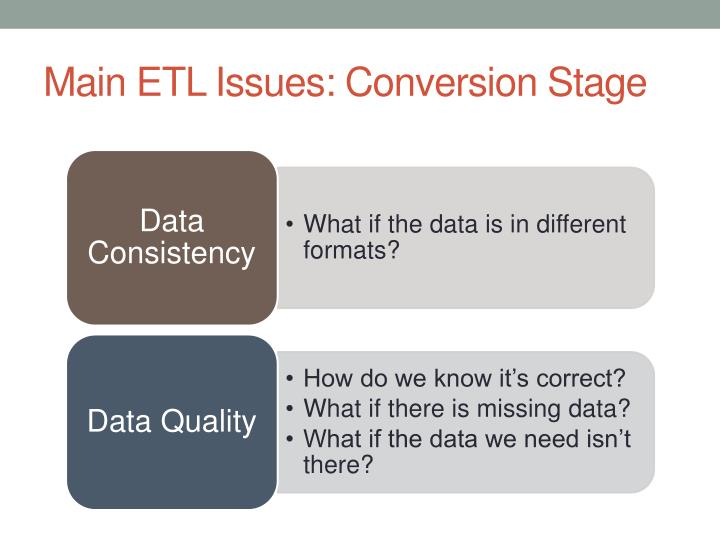 Main ETL Issues: Conversion Stage