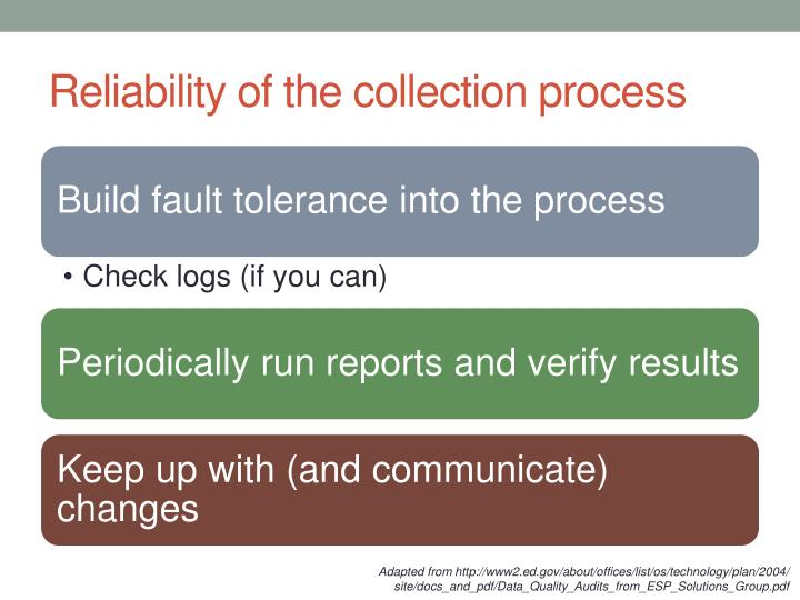 Reliability of the collection process