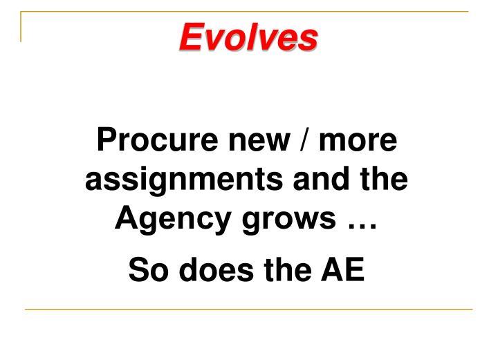 Evolves