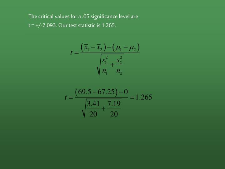 The critical values for a .05 significance level are