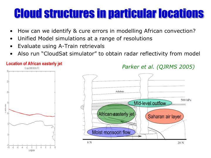 Cloud structures in particular locations
