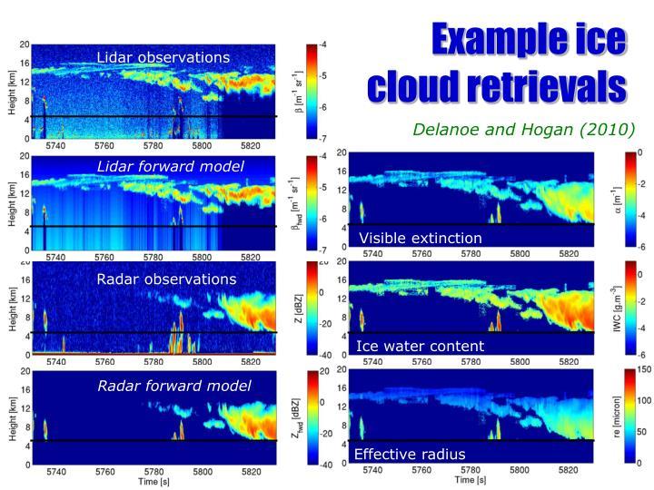 Example ice cloud retrievals