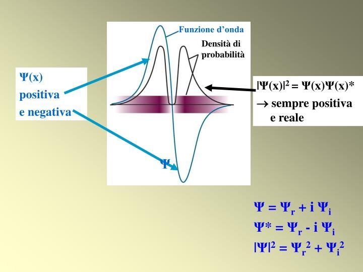 Funzione d'onda