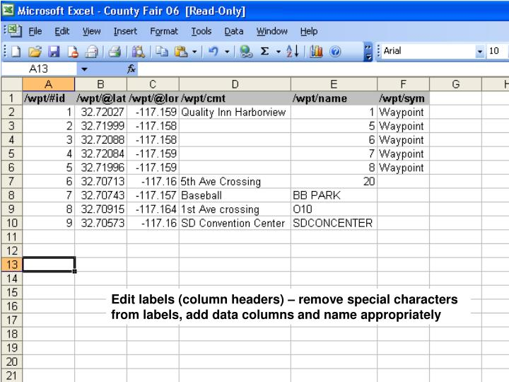 Edit labels (column headers) – remove special characters from labels, add data columns and name appropriately
