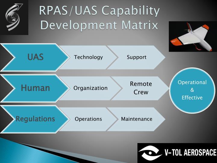 RPAS/UAS Capability