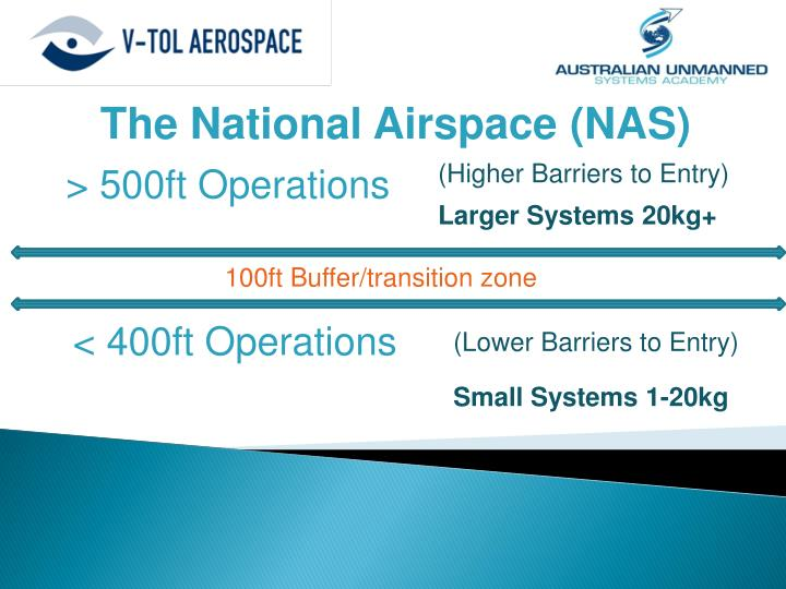 The National Airspace (NAS)