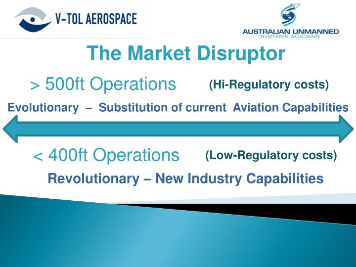 The Market Disruptor