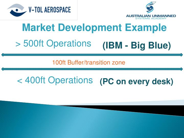 Market Development Example