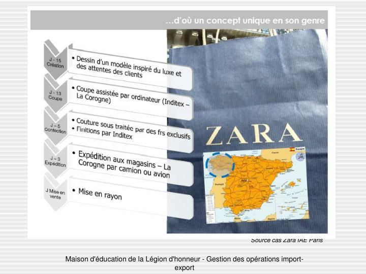 Source cas Zara IAE Paris