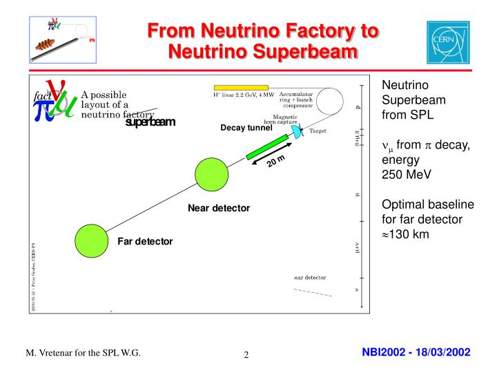 From neutrino factory to neutrino superbeam