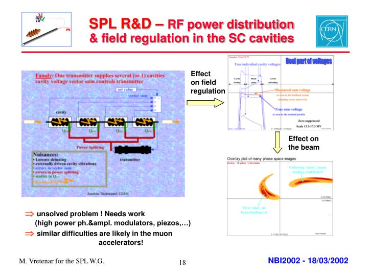 SPL R&D –