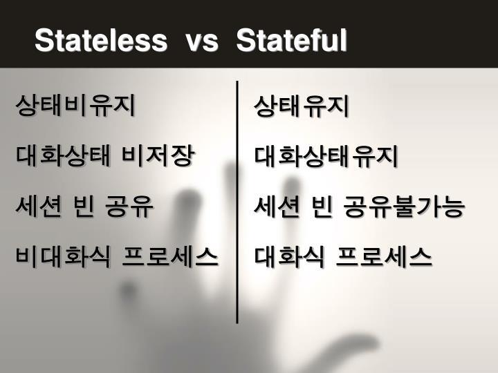 Stateless  vs  Stateful