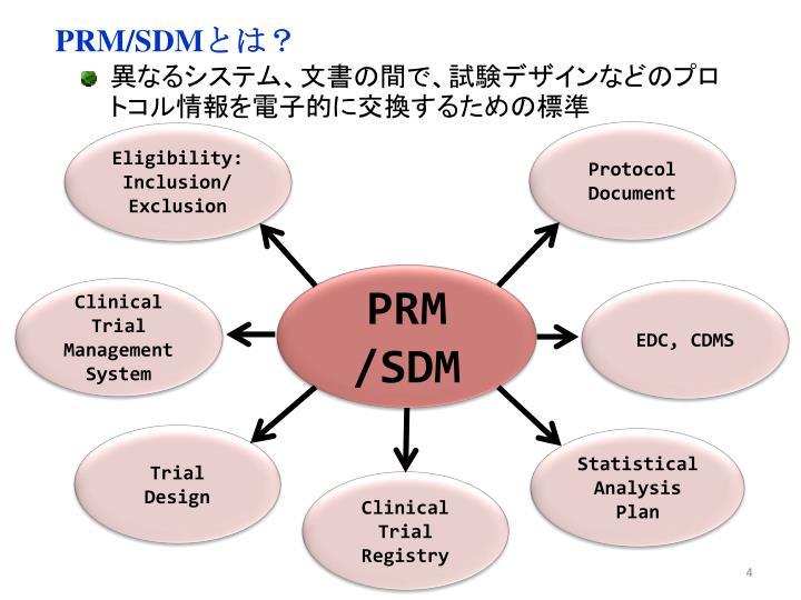 PRM/SDM