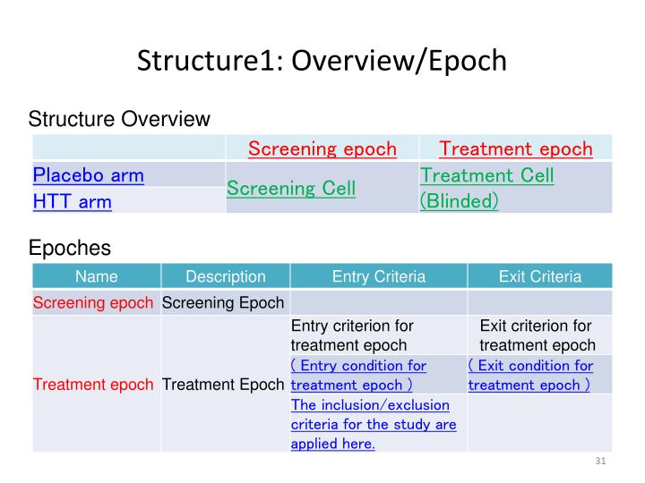 Structure1: Overview/Epoch