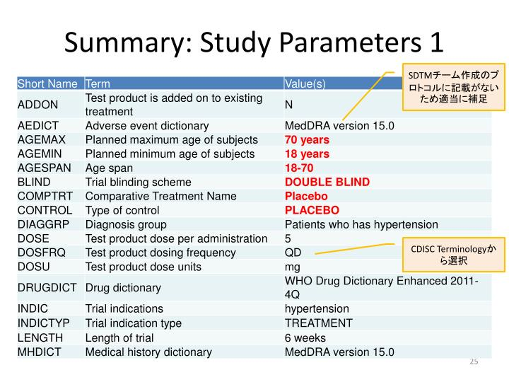Summary: Study Parameters 1