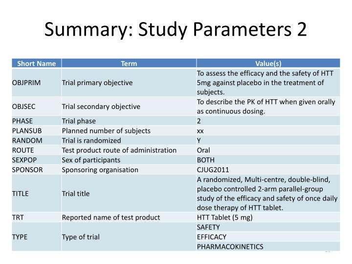 Summary: Study Parameters 2
