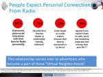 people expect personal connection from radio
