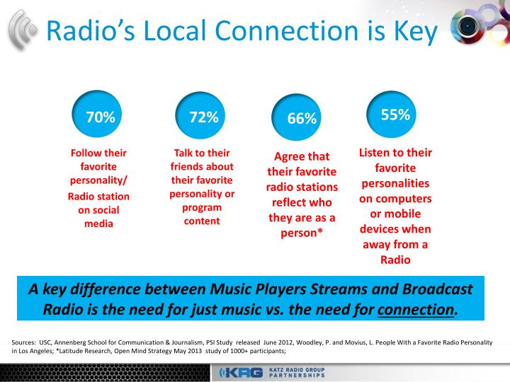 Radio's Local Connection is Key