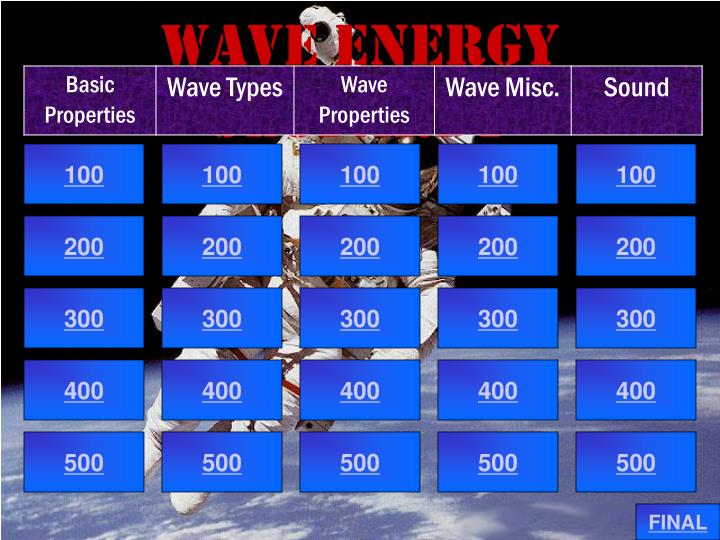 Wave Energy Jeopardy