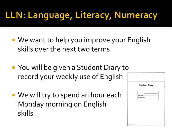 LLN: Language, Literacy, Numeracy