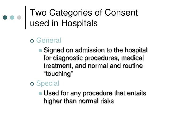 Two Categories of Consent used in Hospitals