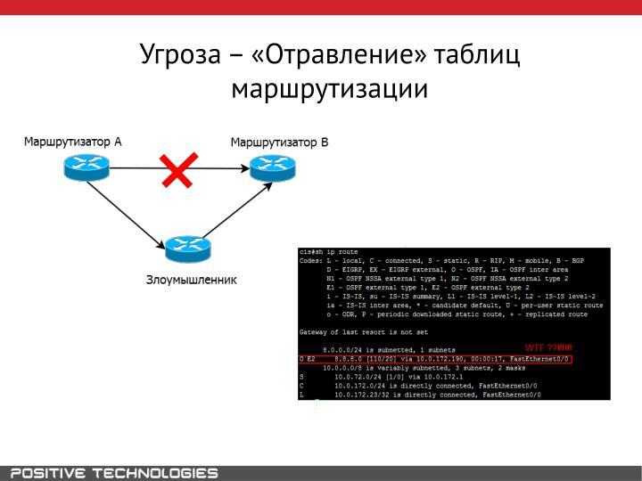 Угроза – «Отравление» таблиц маршрутизации
