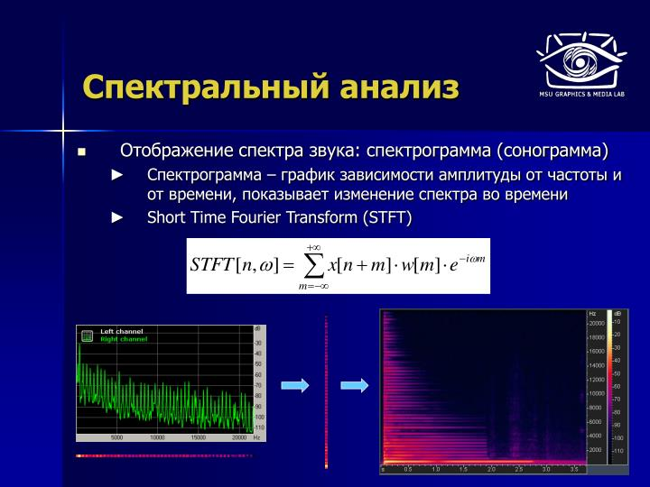 Отображение спектра звука: спектрограмма (сонограмма)