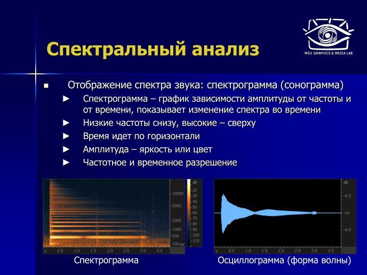 Отображение спектра звука: спектрограмма (