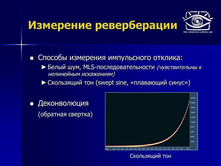 Измерение реверберации