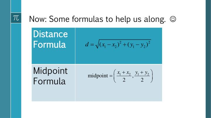 Now: Some formulas to help us along.