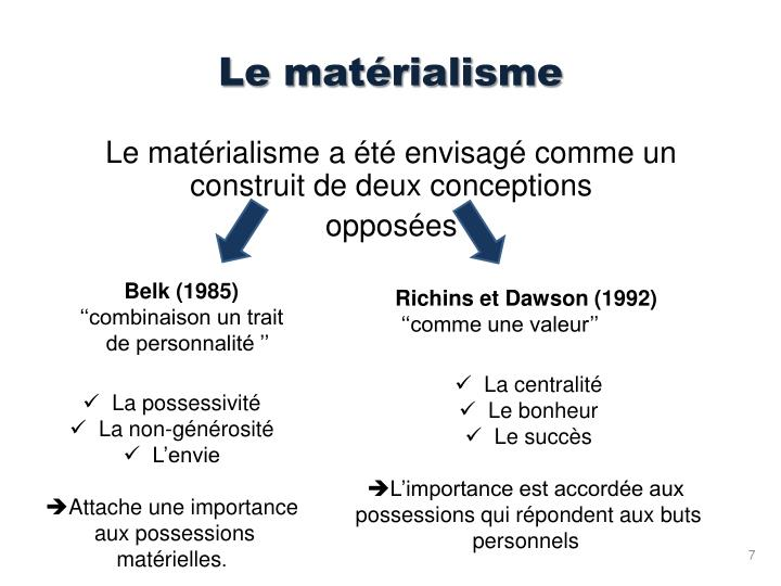 Le matérialisme