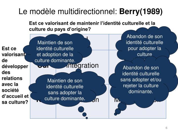 Le modèle multidirectionnel: