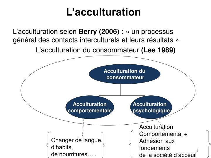 L'acculturation