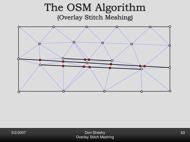 The OSM Algorithm