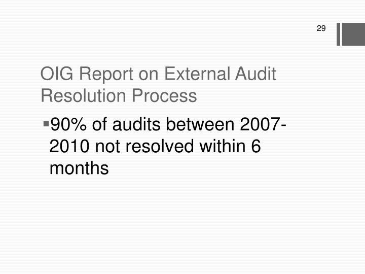 OIG Report on External Audit Resolution Process
