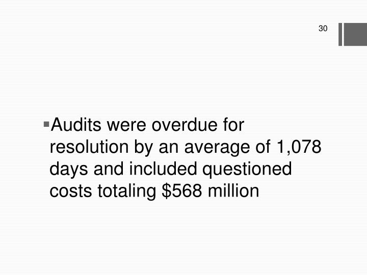 Audits were overdue for resolution by an average of 1,078 days and included questioned costs totaling $568 million