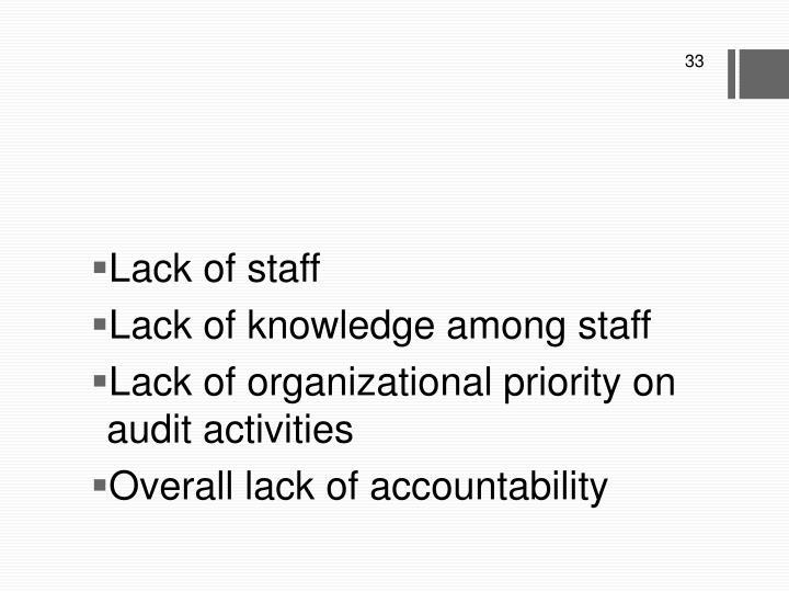 Lack of staff