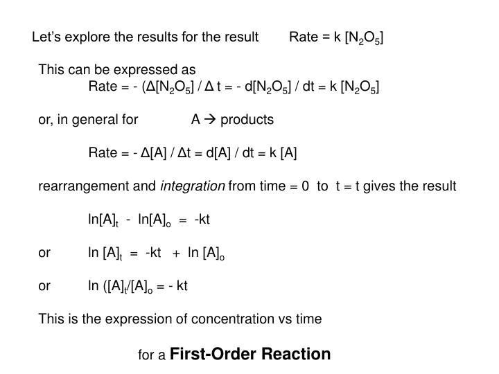 Let's explore the results for the result        Rate = k [N